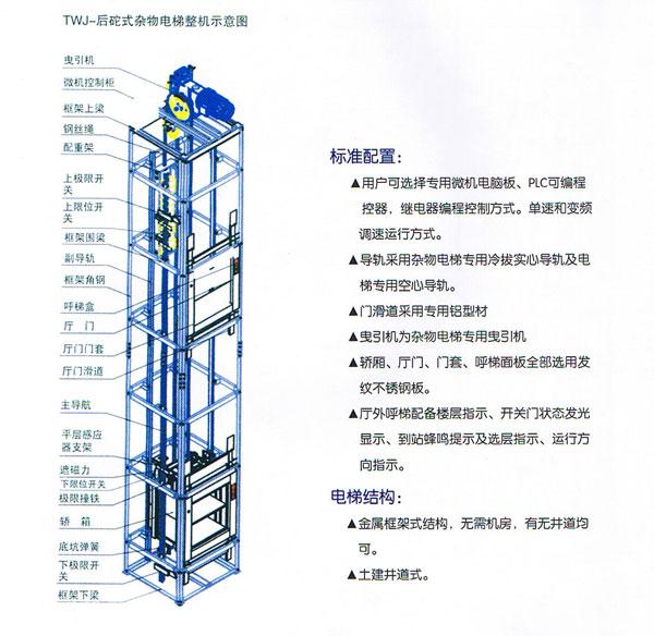 传菜电梯安装示意图,传菜梯安装示意图-山东鑫万通